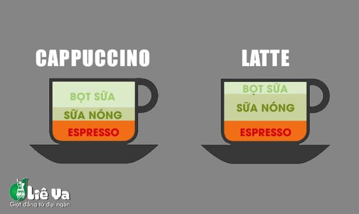 phân biệt latte và capuchino