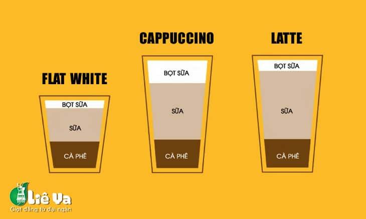 flat white, cappuccino, latte
