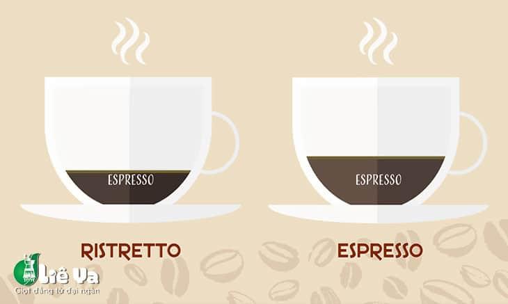 ristretto khác gì espresso